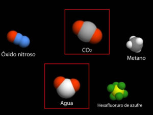 ¿Conoces qué son los gases de efecto invernadero?